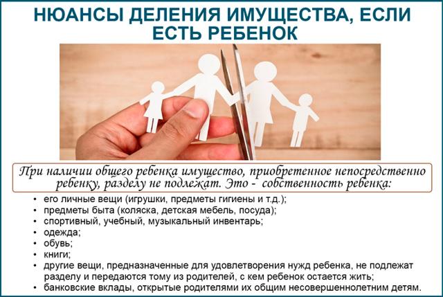 Если ребенок прописан у отца, какие права у матери на проживание при разводе