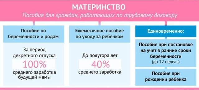 Можно ли не уходить в декретный отпуск вообще по законам РФ