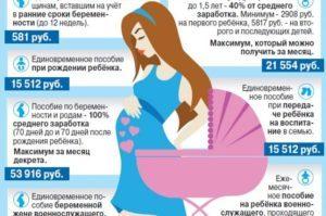 Устроилась на работу беременной: выплатят ли декретные и как их получить