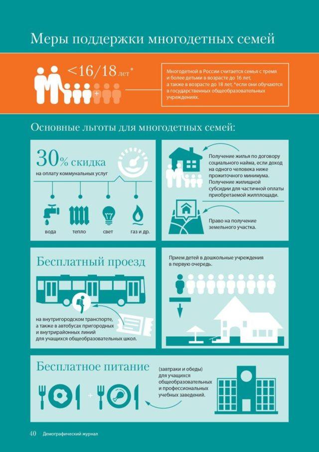 Законы о многодетных семьях о мерах по социальной поддержки