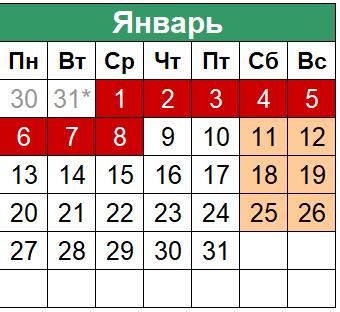 Увольнение 31 декабря 2019: можно ли уволить сотрудника в выходной день