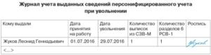 Уволенные в РСВ за 2020: нужно ли включать и когда нужно показывать работников