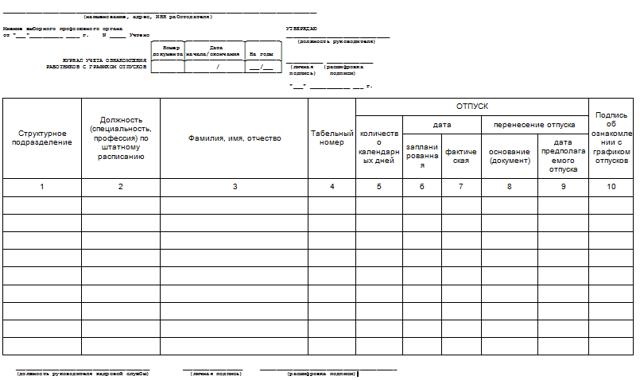 Приказ об утверждении графика отпусков на 2020 год: образец документа