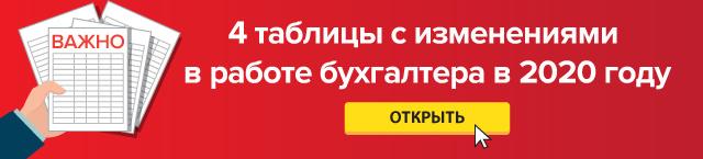 Сокращение штата работников по ТК РФ 2020: выплаты, выходное пособие и компенсации