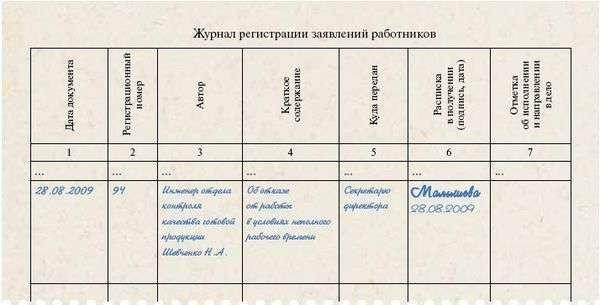 Запись в трудовой при смене фамилии с заключением брака: образец и правила внесения изменений