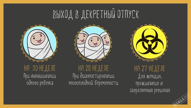 Можно ли уйти в декрет позже 30 недель и как пойти на больничный по беременности и родам позже положенного срока
